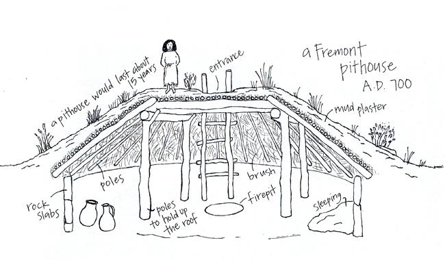 pithouse